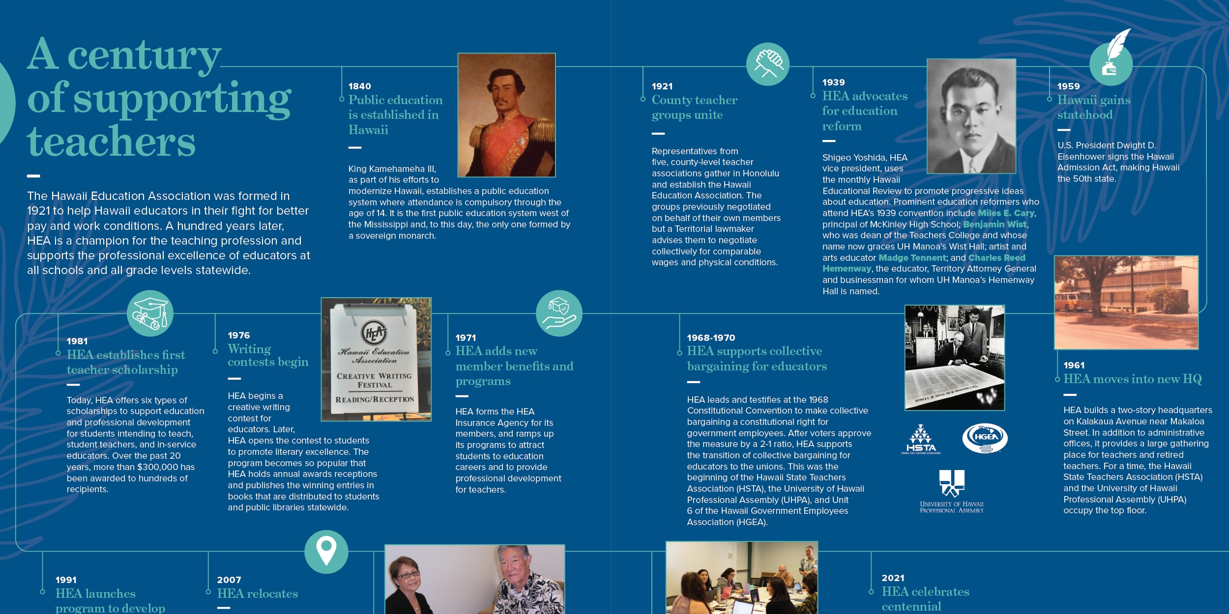 HEA Celebrates 100 Years of Supporting Educators